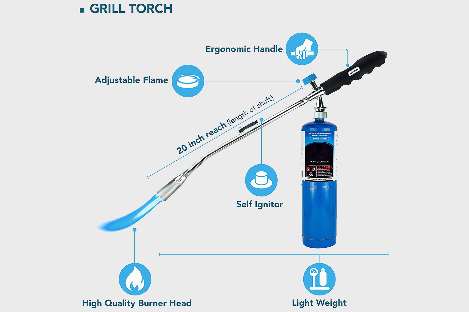 JJ George Charcoal Grill Torch
